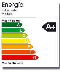 eficiencia energetia A+