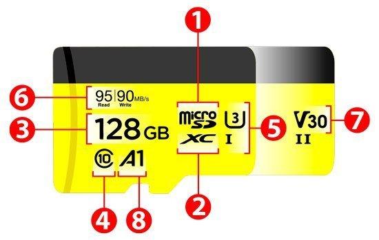 Características de una tarjeta de memoria micro SD